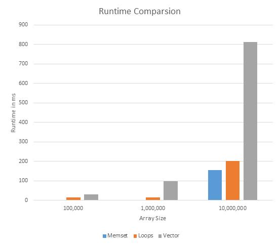 runtime-comparison